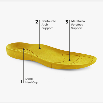 Biomechanical Footbed Technology